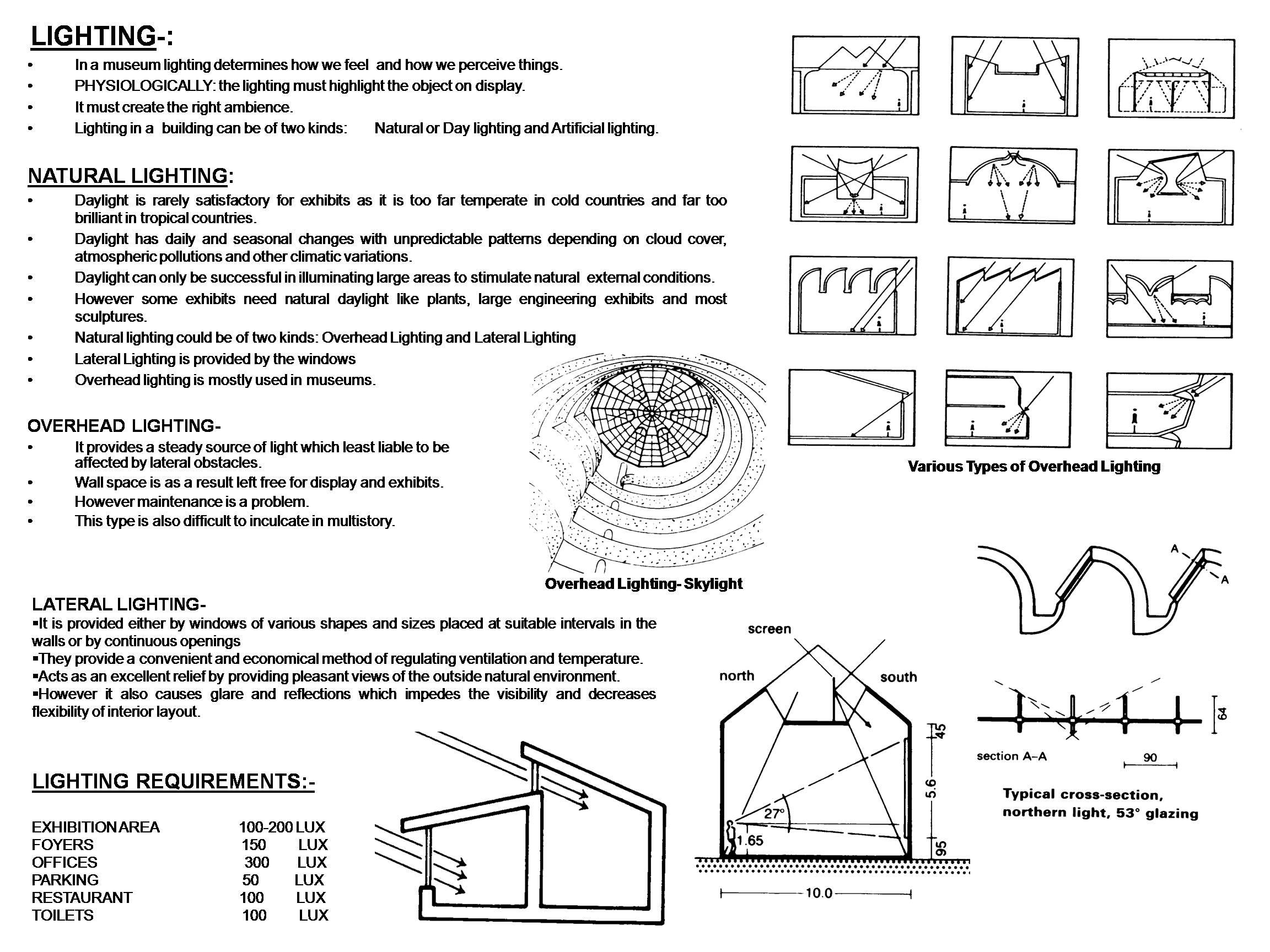 Presentation On Arch Systems Archi Fied