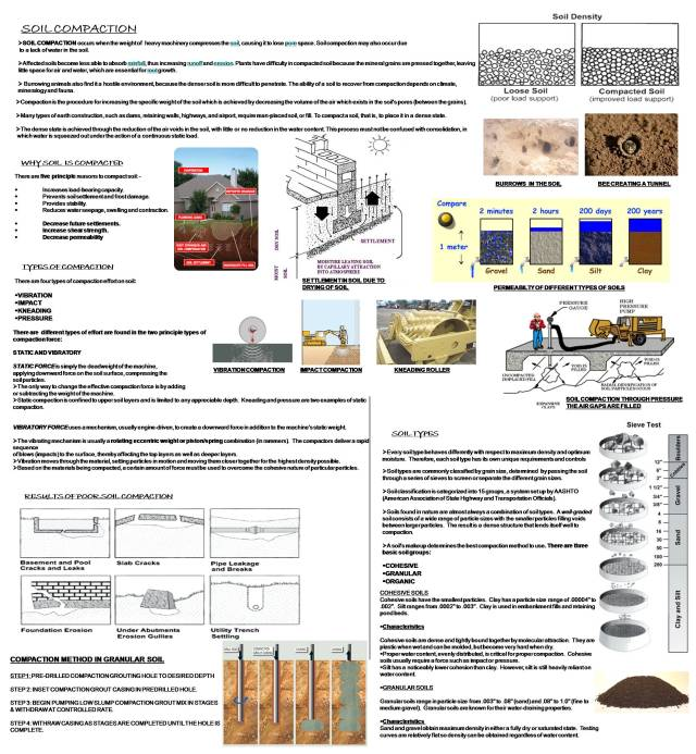 soil compaction-1