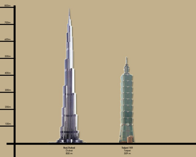 Burj-Taipie 101