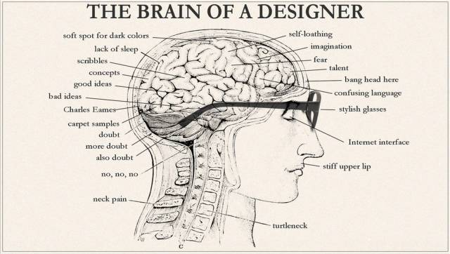 Brain of designer-1