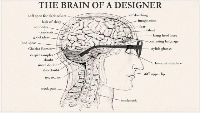 Brain of designer-1