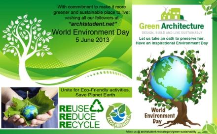 World Environment Day Banner
